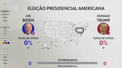 Com votação recorde pelo correio, resultado da eleição nos EUA pode demorar semanas