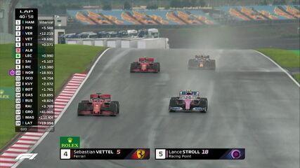 Stroll perde posições para Vettel e Leclerc no GP da Turquia