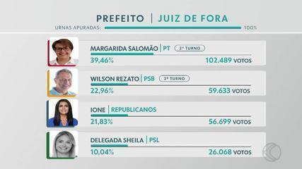Margarida Salomão e Wilson Rezato disputam segundo turno por Prefeitura de Juiz de Fora