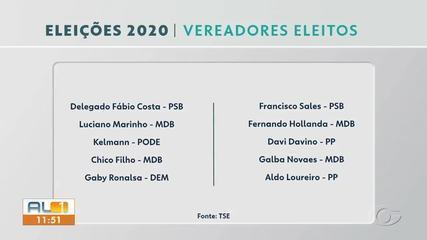Veja os candidatos a vereador eleitos em Maceió