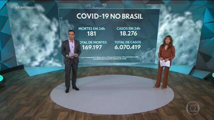 Covid no Brasil: médias móveis de mortes e de casos seguem em alta