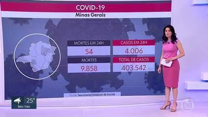 Minas Gerais já tem mais de 400 mil casos de coronavírus