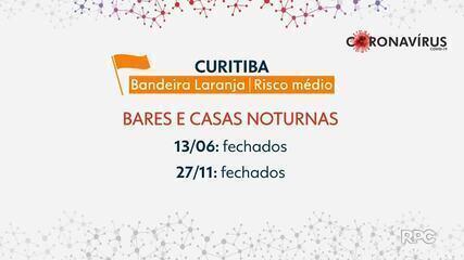 Prefeitura de Curitiba explica restrições mais brandas dessa bandeira laranja