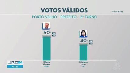 Veja a pesquisa Ibope para 2º turno em Porto Velho