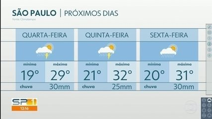 Semana segue com previsão de muita chuva na Grande São Paulo