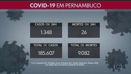 Pernambuco totaliza 185.607 casos da Covid-19 e 9.082 mortes