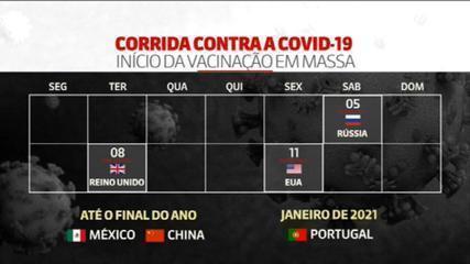 Veja o calendário do início da vacinação em massa contra a Covid-19 pelo mundo