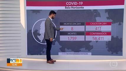 BH registra mais de 400 novos casos de Covid-19 em 24 horas