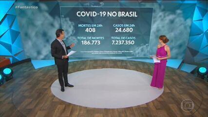 Brasil registra 408 mortes por Covid nas últimas 24 horas, mesmo sem dados de SP e GO