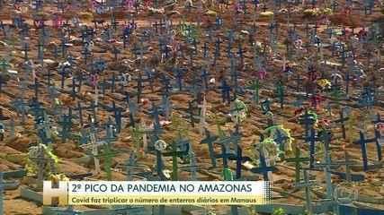 Segunda onda da pandemia no Amazonas faz aumentar número de enterros diários em Manaus
