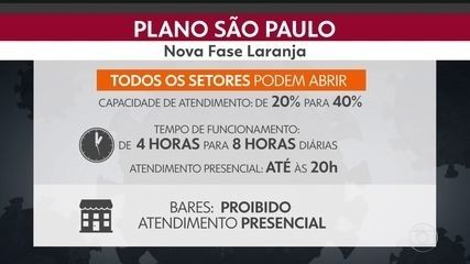 Governo faz mudanças no Plano São Paulo