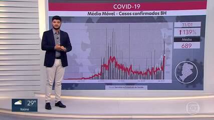 Belo Horizonte se aproxima das 2 mil mortes pela Covid-19