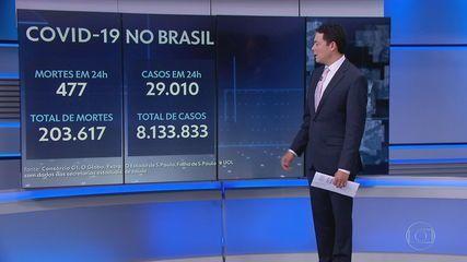 Brasil registra a maior média de casos de Covid desde o início da pandemia