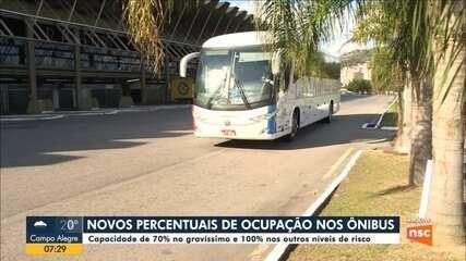 Governo de SC publica regras para transporte intermunicipal e interestadual de passageiros