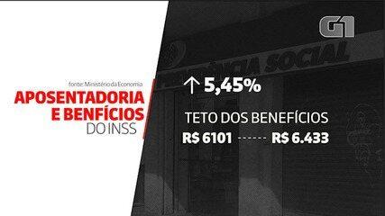 VÍDEO: Benefícios do INSS acima do mínimo têm reajuste de 5,45%