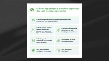 WhatsApp muda regras de privacidade e perde usuários