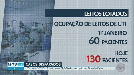 UTIs de Covid-19 têm ocupação de 79,88% em Ribeirão Preto