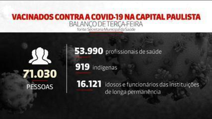 SP já tem 71.030 vacinados contra a Covid-19