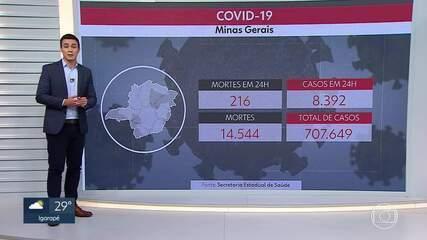 Minas Gerais passa de 700 mil casos de Covid-19 e tem recorde de mortes em 24h pela doença