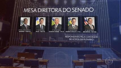 O novo presidente do Senado prometeu votar o orçamento de 2021 até março