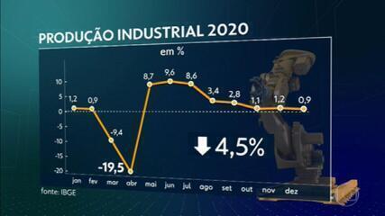 Produção Industrial brasileira cai em 2020 pelo segundo ano seguido
