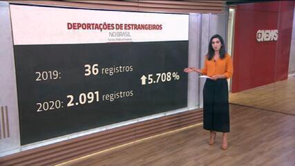 Deportações de estrangeiros crescem 5.708% no Brasil em 2020