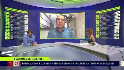 Pet e Cereto criticam arbitragem de Flamengo x Internacional