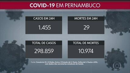 Pernambuco chega a 298.859 casos da Covid-19 e 10.974 mortes