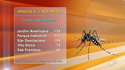 Centro de Hidratação para tratamento de dengue começa a funcionar em Rio Preto