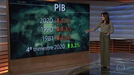 PIB do Brasil despenca 4,1% em 2020; Miriam Leitão comenta