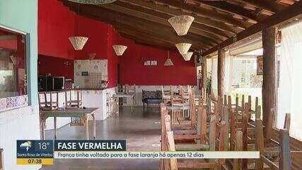 Rebaixamento para a fase vermelha frustra comerciantes de Franca, SP