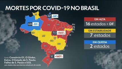 Brasil registra 1.840 mortes em 24 horas e volta a bater recorde da pandemia; total chega a 259,4 mil