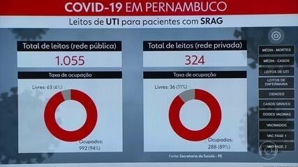Pernambuco confirma mais 1.588 casos do novo coronvarus e 29 mortes