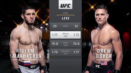 UFC 259 - Islam Makhachev x Drew Dober