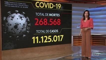 Brasil volta a ser o país com a maior média de mortes por Covid-19 do mundo