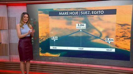 Entenda como a Lua cheia pode ajudar a desencalhar o meganavio no Canal de Suez