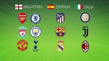 Clubes europeus anunciam a criação da Superliga e causam polêmica