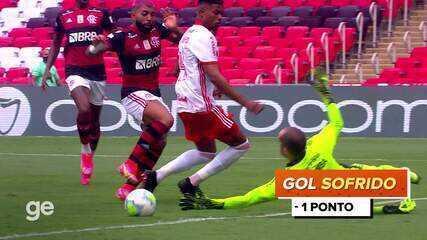 Saiba como serão as novas pontuações de goleiros para o Cartola FC 2021