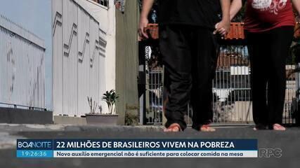 22 milhões de brasileiros vivem na pobreza