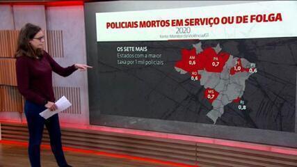Número de policiais assassinados sobe 10% em 2020, segundo Monitor da Violência, do G1