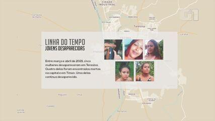 Casos de jovens desaparecidas
