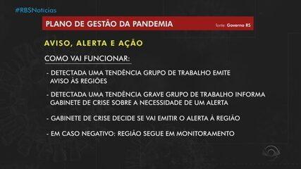 Governo do RS substituiu classificação de bandeiras por emissão de alertas