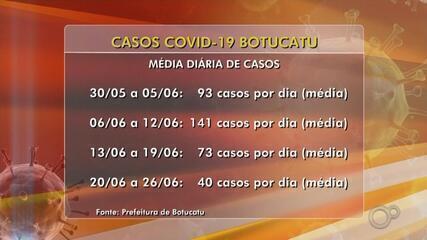 Botucatu registra queda de 71% dos casos de Covid-19 após vacinação em massa