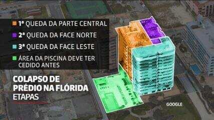 Miami: síndica alertou moradores sobre piora na estrutura do prédio que desabou