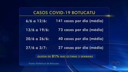Botucatu registra nova redução de casos de Covid após estudo com vacinação em massa