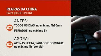 China limita até 3h por semana uso de videogame para menores