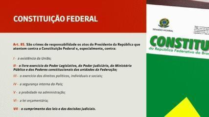 Juristas veem crime de responsabilidade em discurso de Bolsonaro