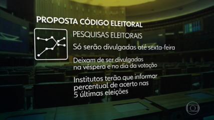 Código eleitoral : projeto vem recebendo críticas por provocar retrocesso