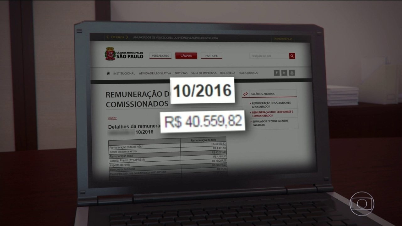 SPTV analisa a folha de pagamento dos mais de 2 mil funcionários da Câmara Municipal de SP