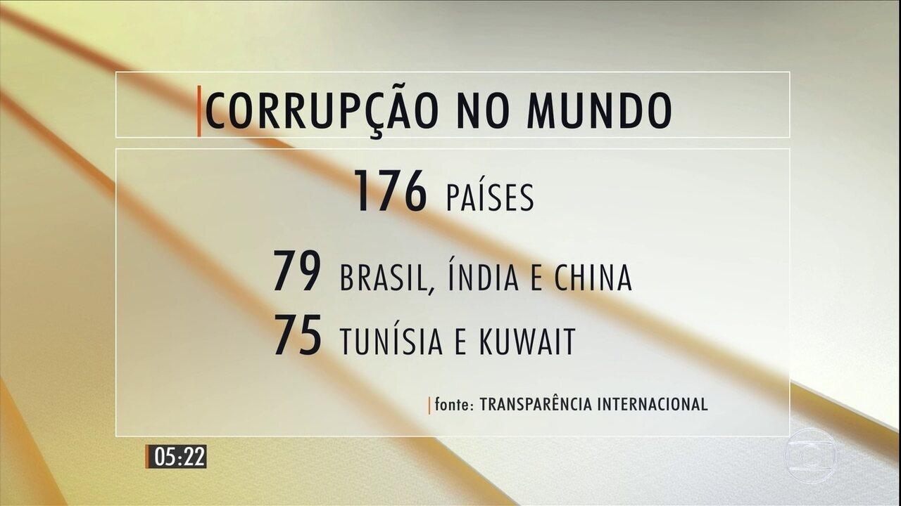 Brasil ocupa 79ª posição em ranking do nível de corrupção no mundo